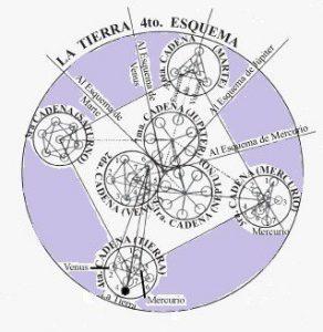 20171210 jariel id135817 Esquema terrestre - Cómo promover la natalidad desde la astronomía - hermandadblanca.org