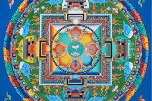 ¿Qué es La Pintura Thangka?