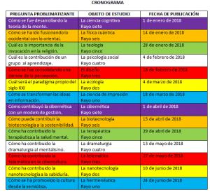 20180101 jariel id136437 Cronograma - CURSO DE INNOVACIÓN: Cómo contribuir al desarrollo humano - hermandadblanca.org