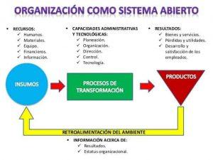 20180101 jariel id136437 Sistema abierto - CURSO DE INNOVACIÓN: Cómo contribuir al desarrollo humano - hermandadblanca.org