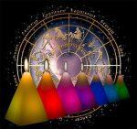 20180124 willyhern39164 id137532 color de vela para cada signo zodiacal - ¿Quieres que tus sueños y deseos se cumplan? Según tu Signo Zodiacal, descubre el color de vela y día destinados para Ti - hermandadblanca.org