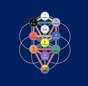 20180224 ricard251 id143719 Semilla de la Vida - La Geometría Sagrada y el Origen de la Vida - hermandadblanca.org