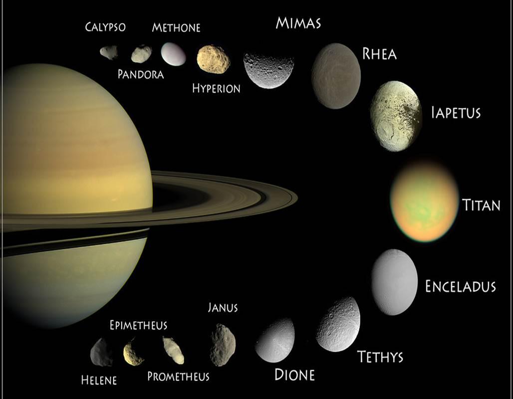 20180228 odette289135 id143926 2 - Saturno en la casa uno. La frontera entre el yo y el entorno. - hermandadblanca.org