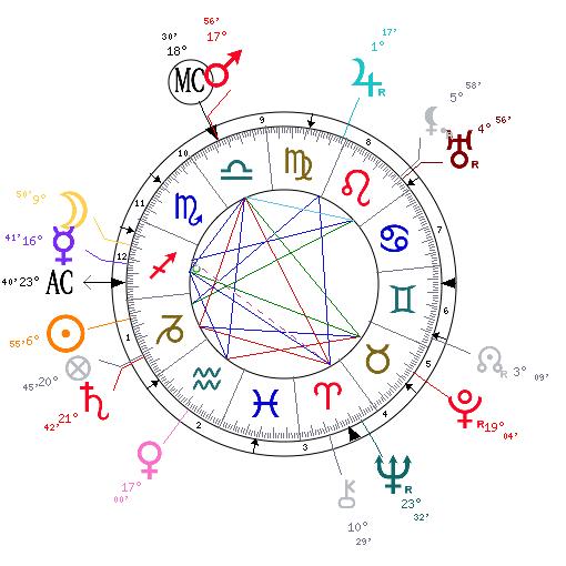 20180228 odette289135 id143926 3 - Saturno en la casa uno. La frontera entre el yo y el entorno. - hermandadblanca.org