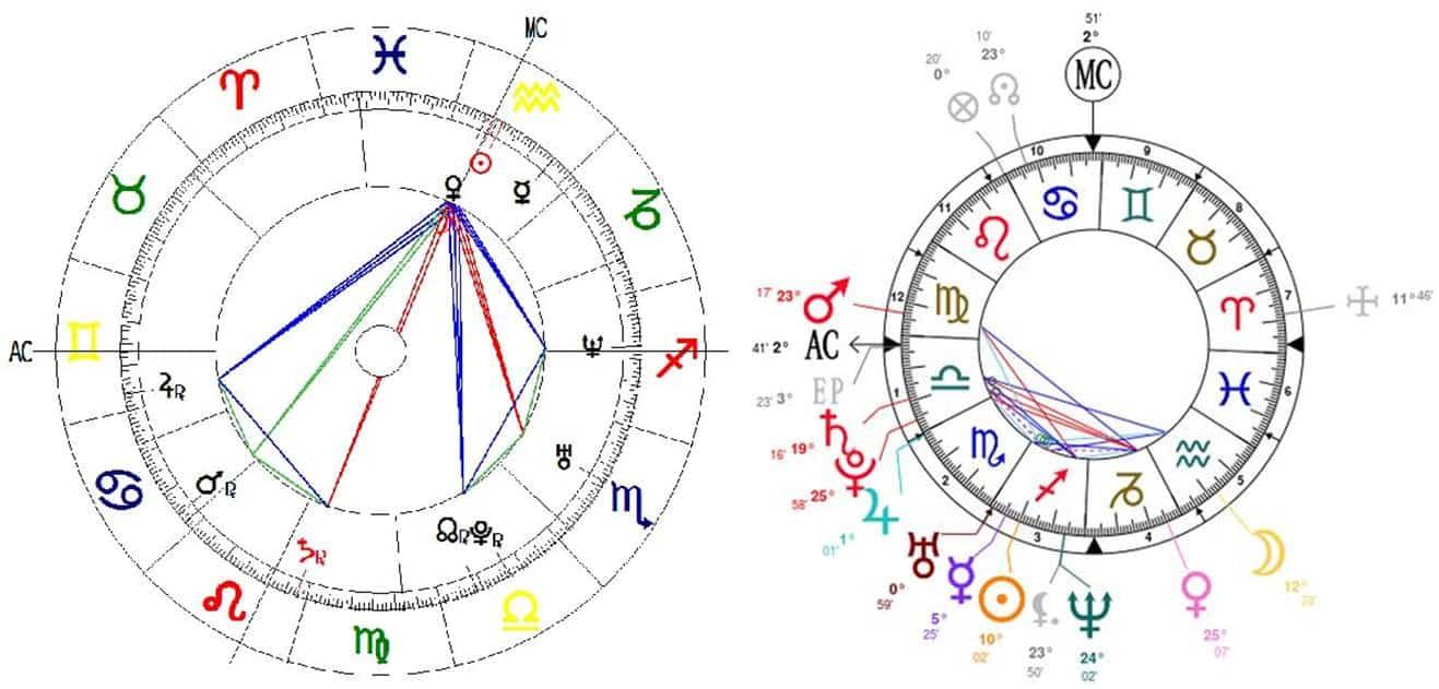 id145897 8 - Medio Cielo: El cenit de nuestro potencial astrológico - hermandadblanca.org