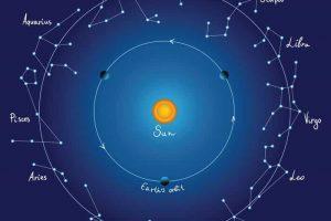 Conoce la constelación de tu signo zodiacal