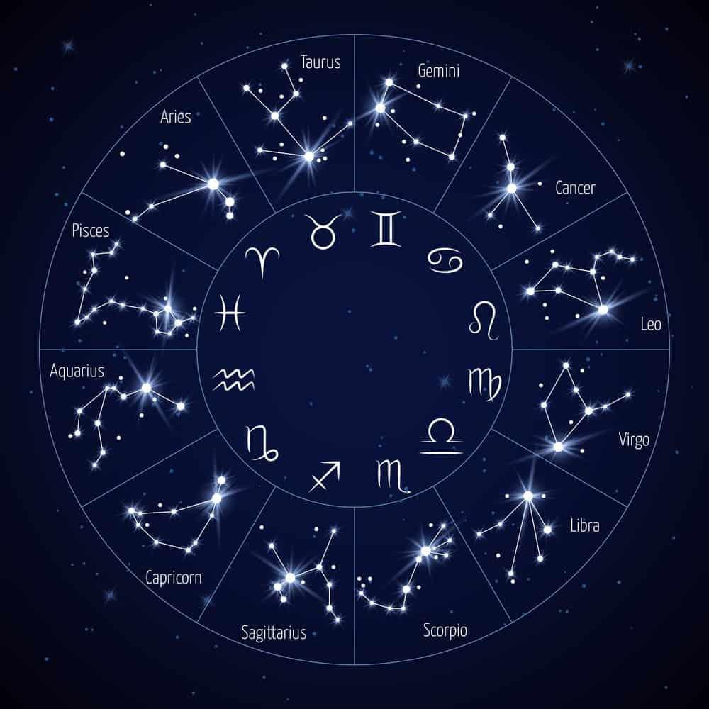 Zodiac constellation map with leo virgo scorpio symbols vector illustration - Conoce la constelación de tu signo zodiacal - hermandadblanca.org