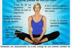 Curso gratuito de meditación de la Escuela So Ham y la Ong Hao de Barcelona