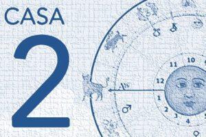 Planetas y aspectos de la casa décimo segunda