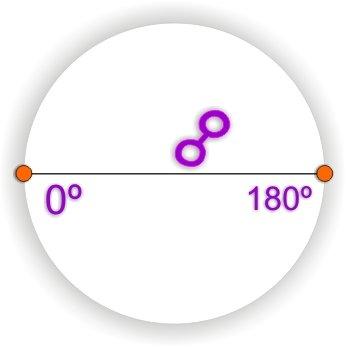 2 planetas en oposición. explorando las potencialidades del aspecto en ID150505 - hermandadblanca.org
