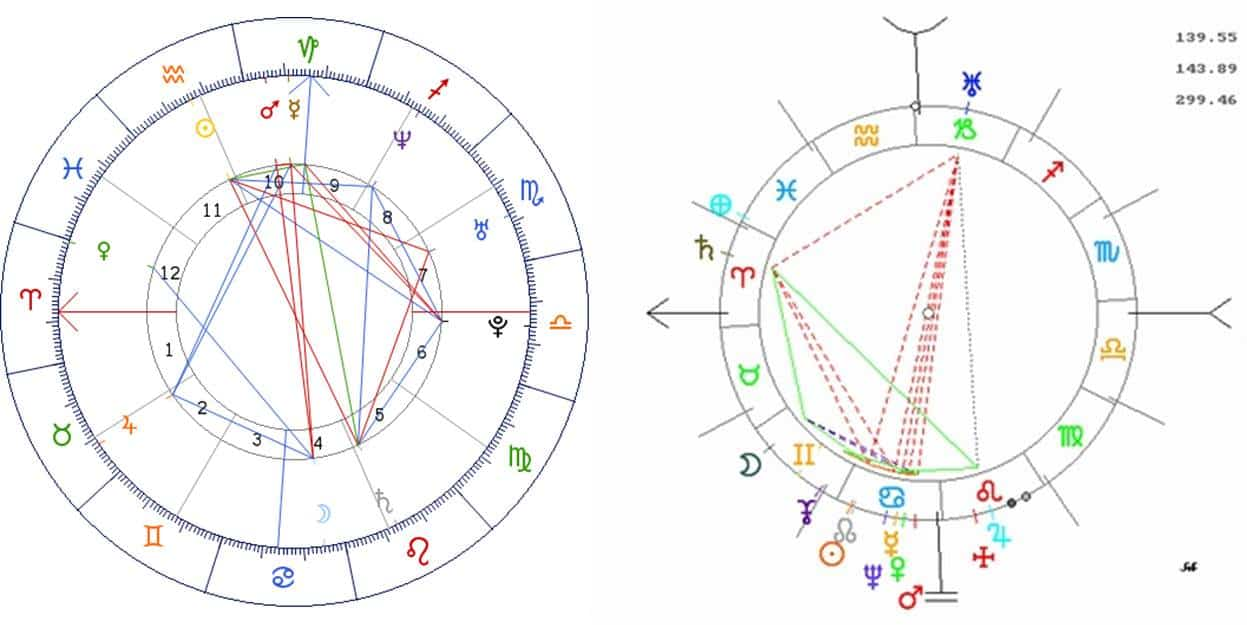 4 planetas y aspectos de la casa décimo segunda ID149681 - hermandadblanca.org