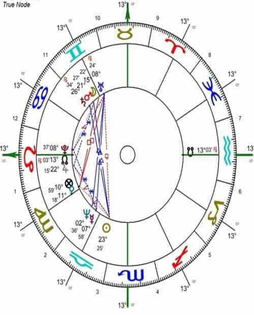 6 planetas en oposición. explorando las potencialidades del aspecto en ID150505 - hermandadblanca.org