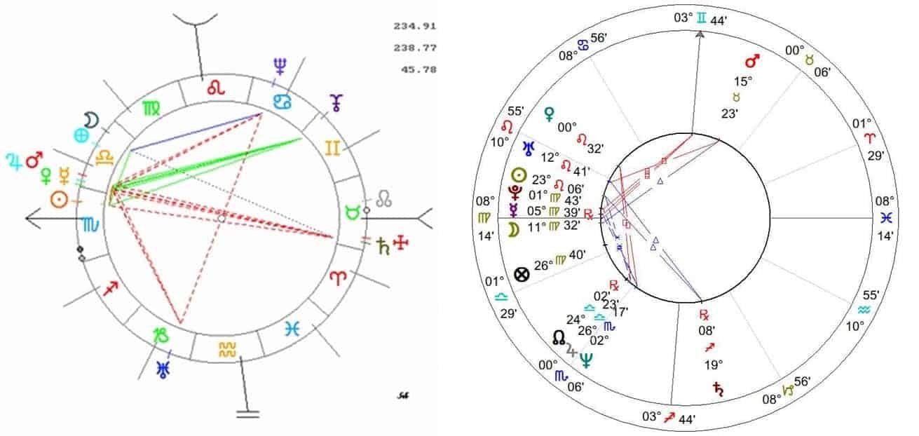 6 planetas y aspectos de la casa décimo segunda ID149681 - hermandadblanca.org