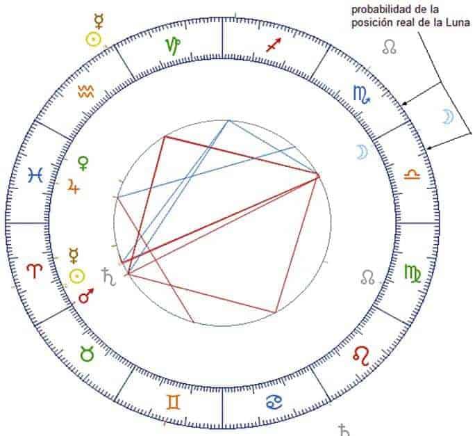 3 oposición del sol y la luna. dualidad energética. ID150935 - hermandadblanca.org