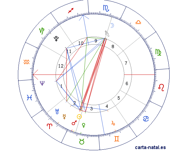 5 oposición del sol y la luna. dualidad energética. ID150935 - hermandadblanca.org
