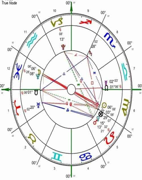 imagen6 oposición del sol y la luna. dualidad energética. ID150935 - hermandadblanca.org