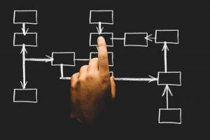 PNL: Las bases de una práctica de reprogramación en la búsqueda de corregir comportamientos