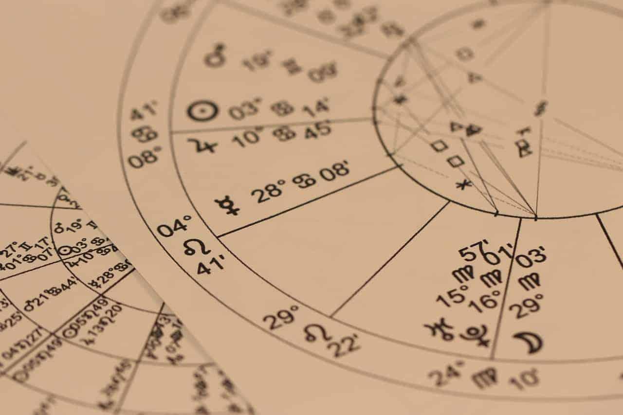rueda del zodíaco