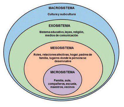 macrosistema la interpretación, entre la cibercultura y la semiosfera ID156759 - hermandadblanca.org