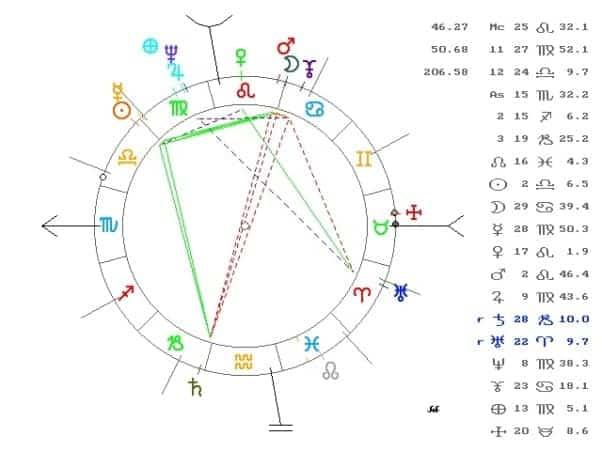 3 fases lunares: energía en cambio constante. ID157993 - hermandadblanca.org