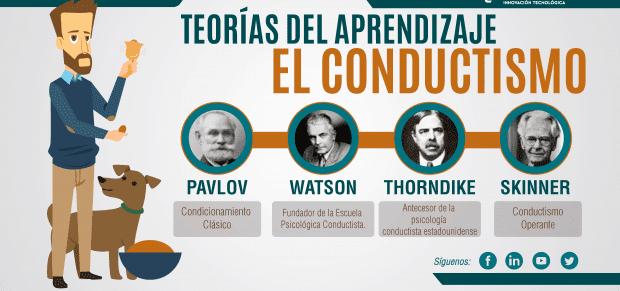 conductismo cómo ha contribuido la terapéutica a la salud mental ID157745 - hermandadblanca.org