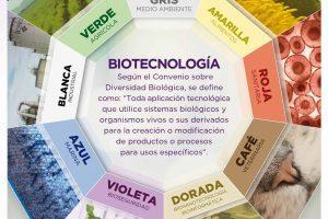 Cómo puede contribuir la biotecnología a la sostenibilidad