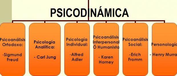 psicodinamica cómo ha contribuido la terapéutica a la salud mental ID157745 - hermandadblanca.org