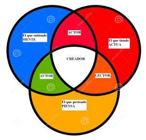 terna creativa mundos posibles: la realidad supera la ficción ID159429 - hermandadblanca.org