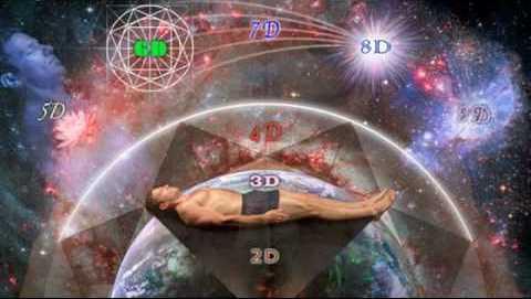 dimensiones la transicion de lo analogico a lo digital ID157837 - hermandadblanca.org
