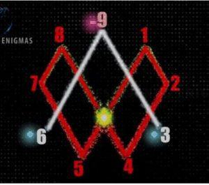 flujo energetico la transicion de lo analogico a lo digital ID157837 - hermandadblanca.org