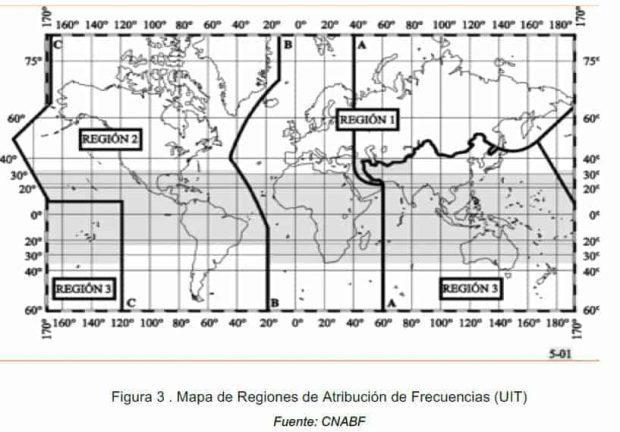 regiones y frecuencias la transicion de lo analogico a lo digital ID157837 - hermandadblanca.org