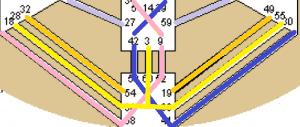 centro basico cómo relacionar el centro básico con el séptimo rayo ID171194 - hermandadblanca.org