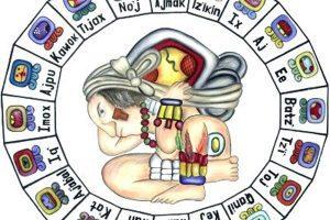 Calendario Maya Nahual, conoce la Cultura Maya ¡es sorprendente!