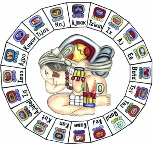 calendario maya nahual calendario maya nahual, conoce la cultura maya ¡es sorprendente! ID174009 - hermandadblanca.org