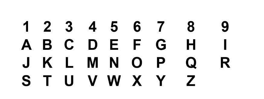 tabla de numerología
