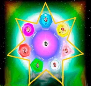 siete rayos de luz mensaje de entidades cósmicas: decreto de conexión de los 7 rayos ID177149 - hermandadblanca.org