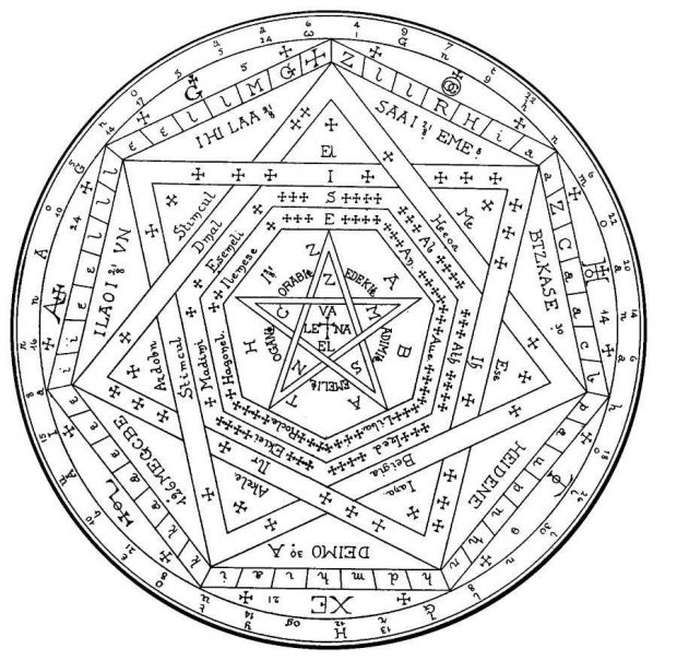 4 los principales símbolos ocultistas y esotéricos ii ID185747 - hermandadblanca.org