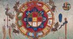 astrología tibetana, cartilla