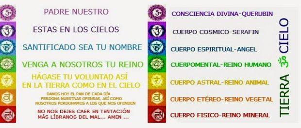 chakras padrenuestro cómo se expande la conciencia en el bautismo ID210250 - hermandadblanca.org