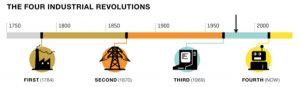 4ta revolucion industrial bestiarios animales miticos en el horizonte otra vez i211623