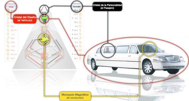 vehiculo conductor y pasajero como la tecnologia nos proyecta hacia la trascendencia i213947