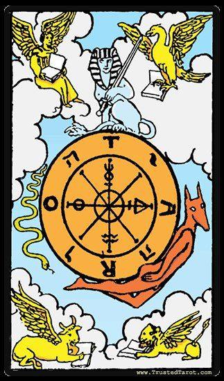 aries rueda de la fortuna horoscopo y tarot semanal del 09 al 14 de diciembre 2019 i216041