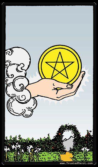 leo as de oros horoscopo y tarot semanal del 09 al 14 de diciembre 2019 i216041