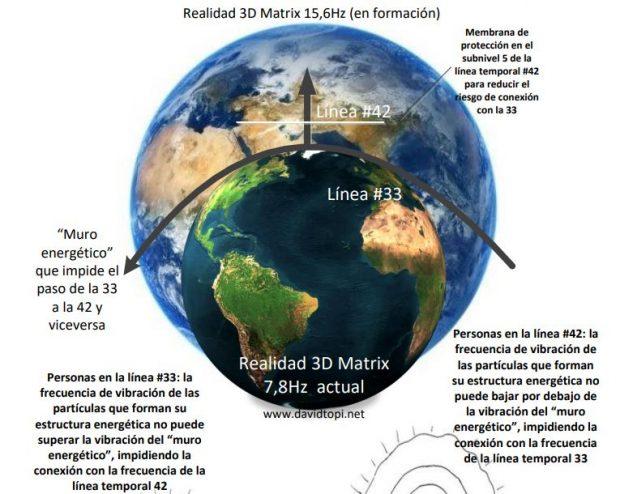 Tierras 33 y 42 la crisis del infinito i216072
