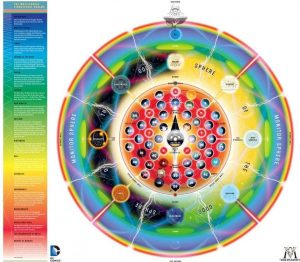 mapa del multiverso la crisis del infinito i216072