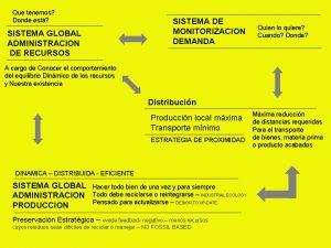 iwi inclusive wealth index 4 economia circular mirada macro i214031