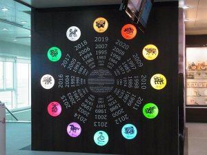 zodiac signs 250718 1920 horoscopo chino 2020 descubre que te depara tu futuro este ao i217570
