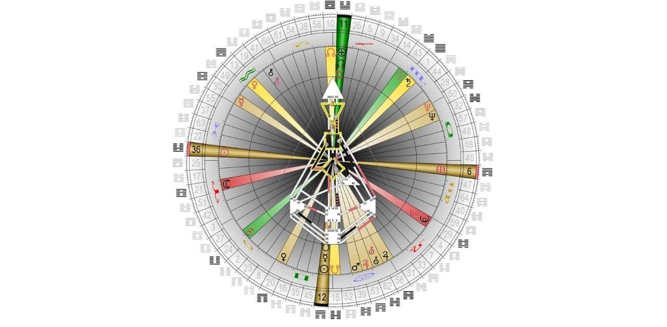 hermandad blanca reflexiones diseo humano juan sequera 10 reflexiones el sistema de diseo humano i220440
