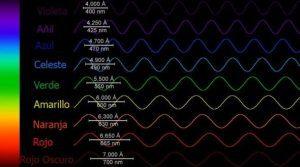 espectro de luz y su tipo de vibracion naturaleza fundamental compendio de geometria sagrada i174663