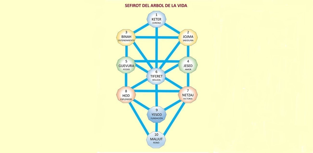 hermandad blanca reflexiones arbol vida 1 juan sequera 01 1 reflexiones el arbol de la vida parte 1 i223132